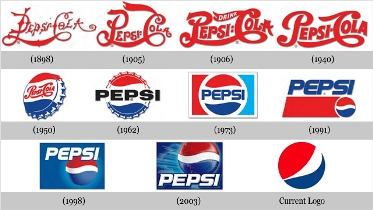 10 popular company logos and their history.