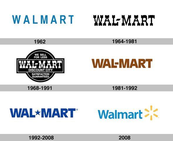 History of Walmart Logo. Logo Design..