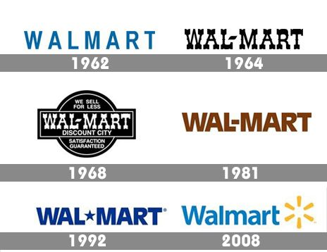 Old Walmart Logo.