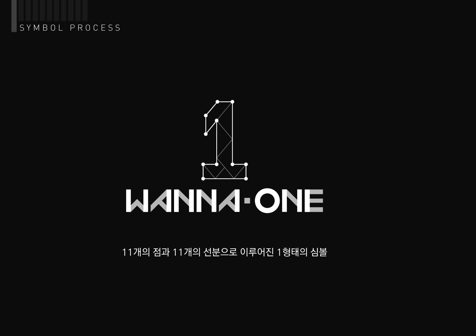 2017 WannaOne Logo Branding (워너원 로고 및 컨셉 브랜딩) on Behance.