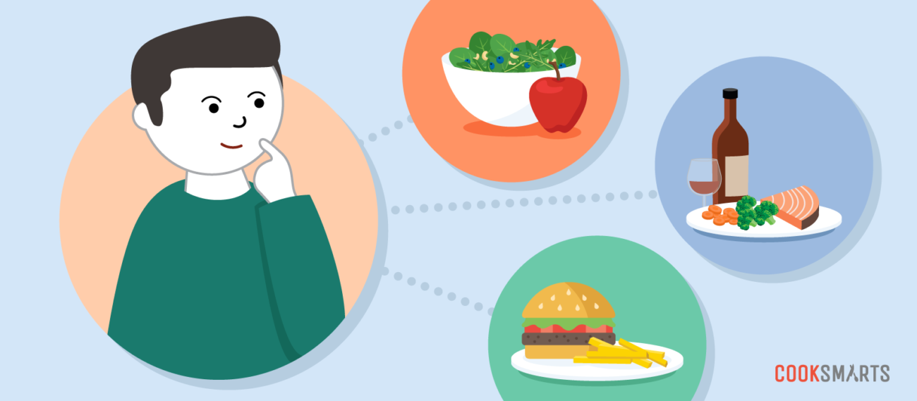 10 of the Most Popular Diets in 2018 [Infographic].