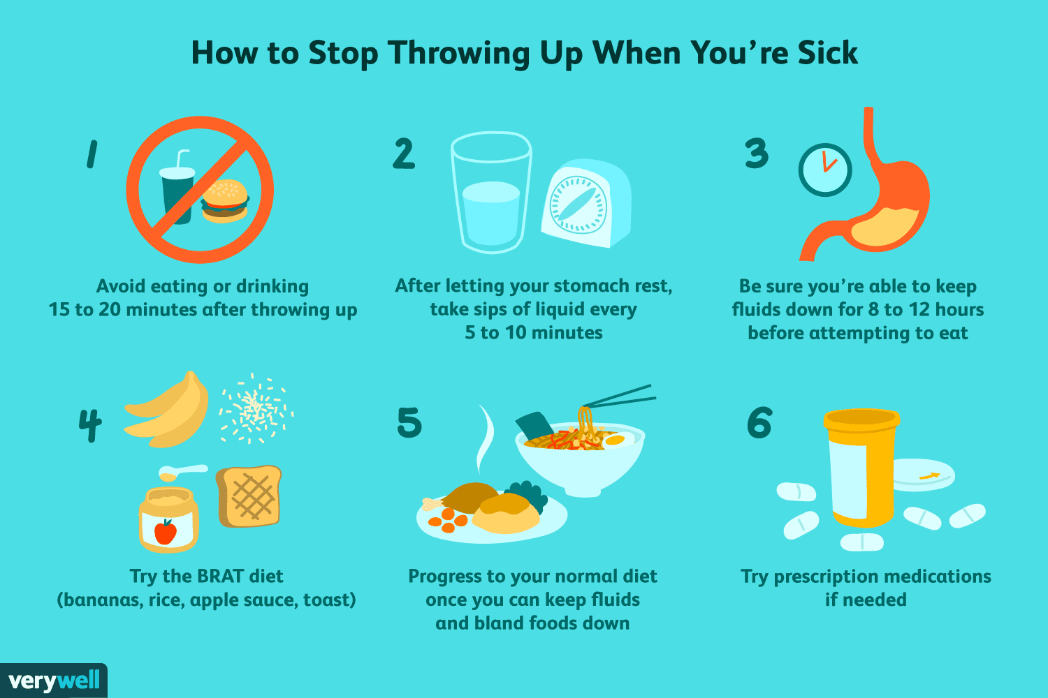 Treatment for How to Stop Throwing Up.