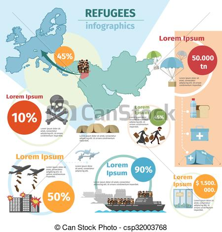 Clip Art Vector of War victims and refugees evacuee vector.