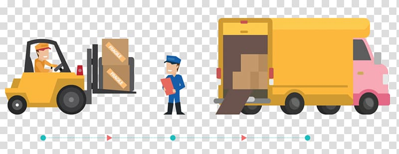 Order picking Warehouse management system Order fulfillment.