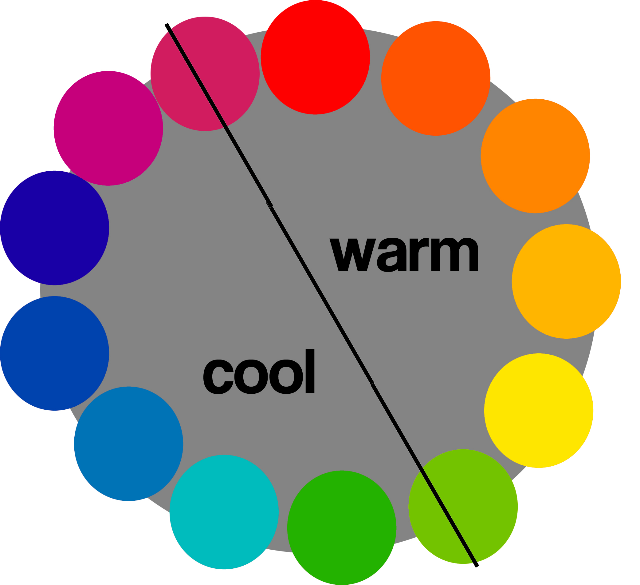 Warm and Cool Colors.