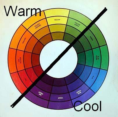 10 Best ideas about Warm Colors on Pinterest.