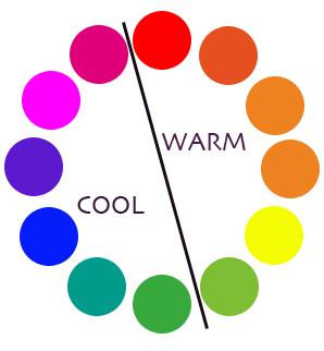 Similiar Warm And Cold Colors Diagram Colors Keywords.