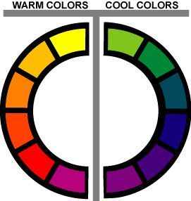 17 Best images about ♡ The Color Wheel ♡ on Pinterest.