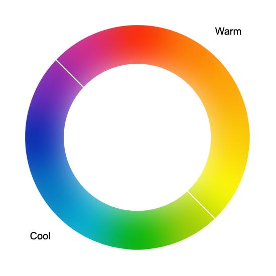 The Basics about Color / Colour.