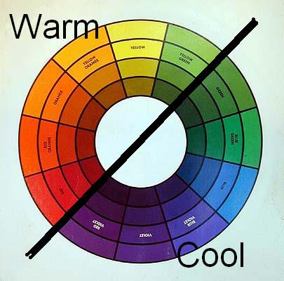 Warm Clipart Colours.