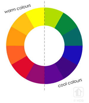 Broadly These Can Be Grouped Into Two Categories Warm And Cool Colours A Colour Wheel Makes It Easy To See Which Are Categorised As Or
