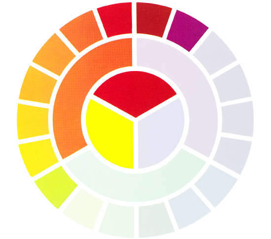 1000+ images about color wheel/warm cool colors on Pinterest.