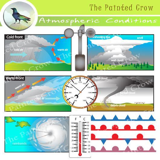 Weather Clip Art.