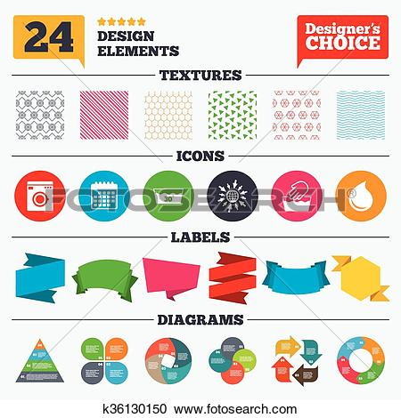 Clipart of Wash icons. Machine washable at thirty degrees.