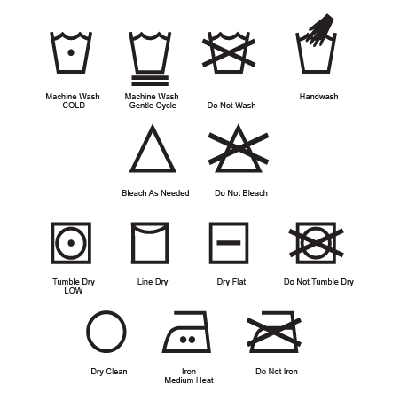 Common Laundry Symbols Legend.