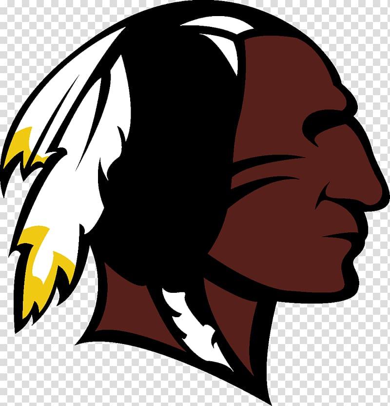Washington Redskins name controversy NFL , Washington.