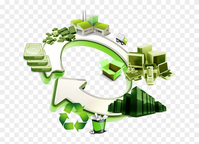 Green It Recycling Center Pvt Ltd.