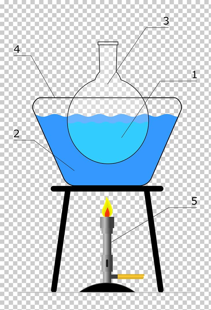 Heated bath Laboratory Flasks Laboratory water bath Bunsen.