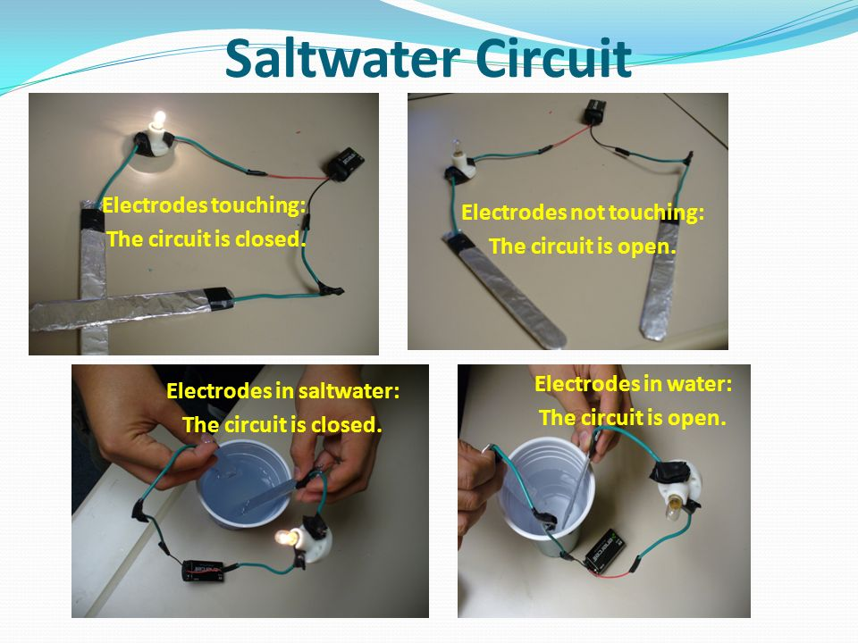 Water Circuit Clipart.