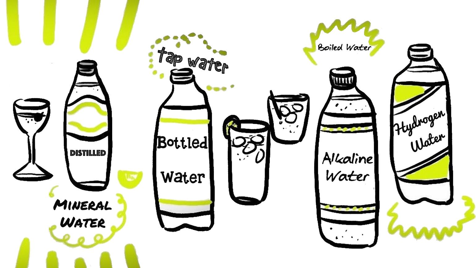Best Water to Drink (The Ultimate Guide to Drink for Better.