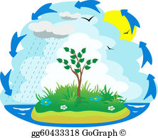The Water Cycle Clip Art.