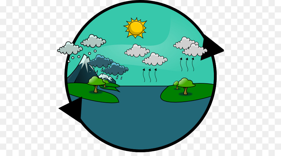 Water cycle clipart 7 » Clipart Station.