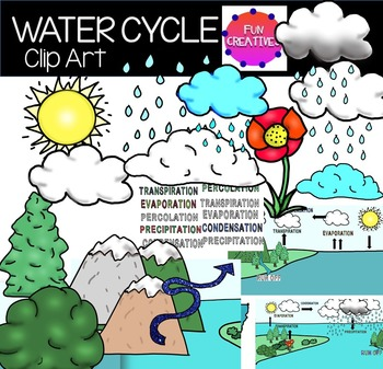 Water Cycle Clip Art and Diagrams.