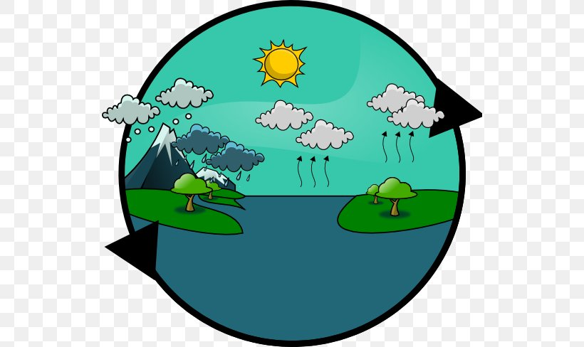 Clip Art Water Cycle Openclipart Vector Graphics, PNG.