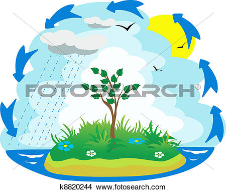 Water cycle Clipart and Illustration. 1,540 water cycle clip art.