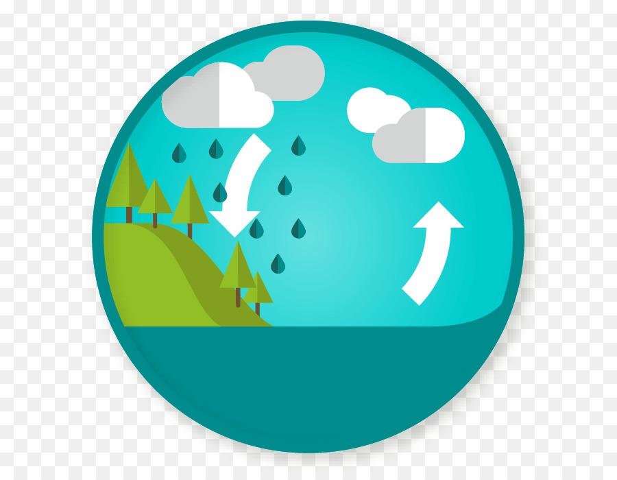 Water Circle png download.