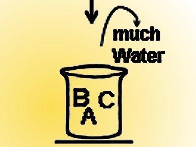 Much Water Joke :: Education :: ChemistryViews.
