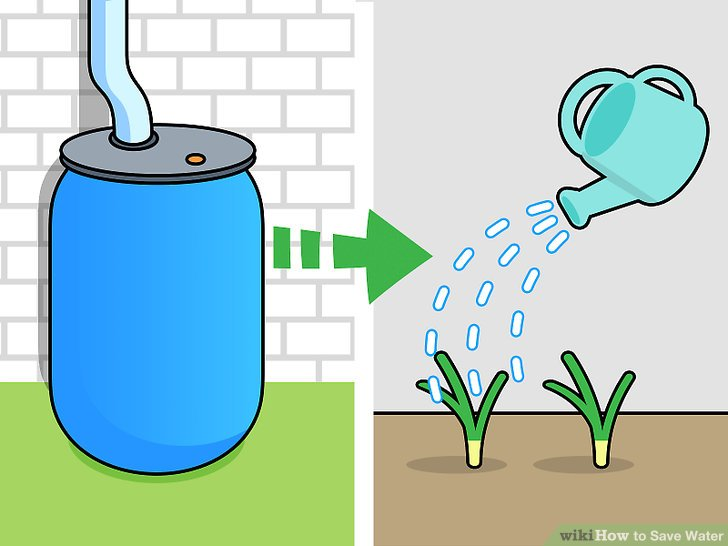 The Easiest Way to Save Water.