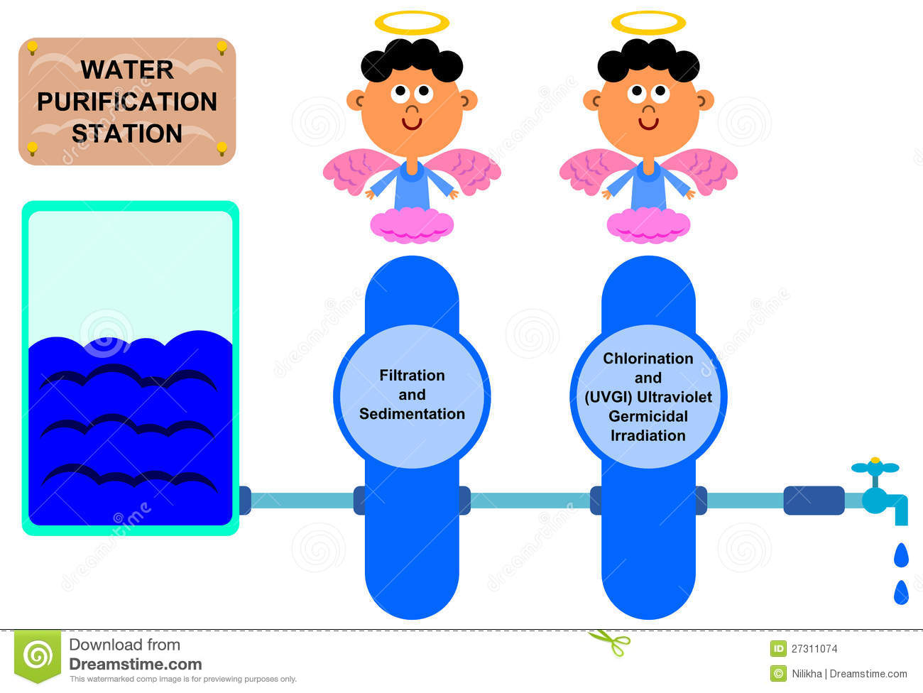 Showing post & media for Cartoon image water purification.