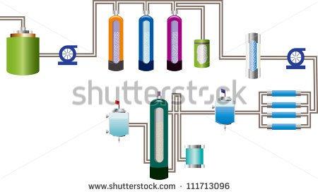Water purifying machine clipart.