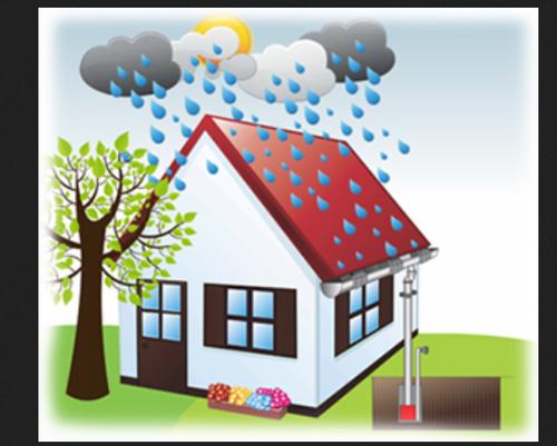 Roof Rain Water Harvesting System.