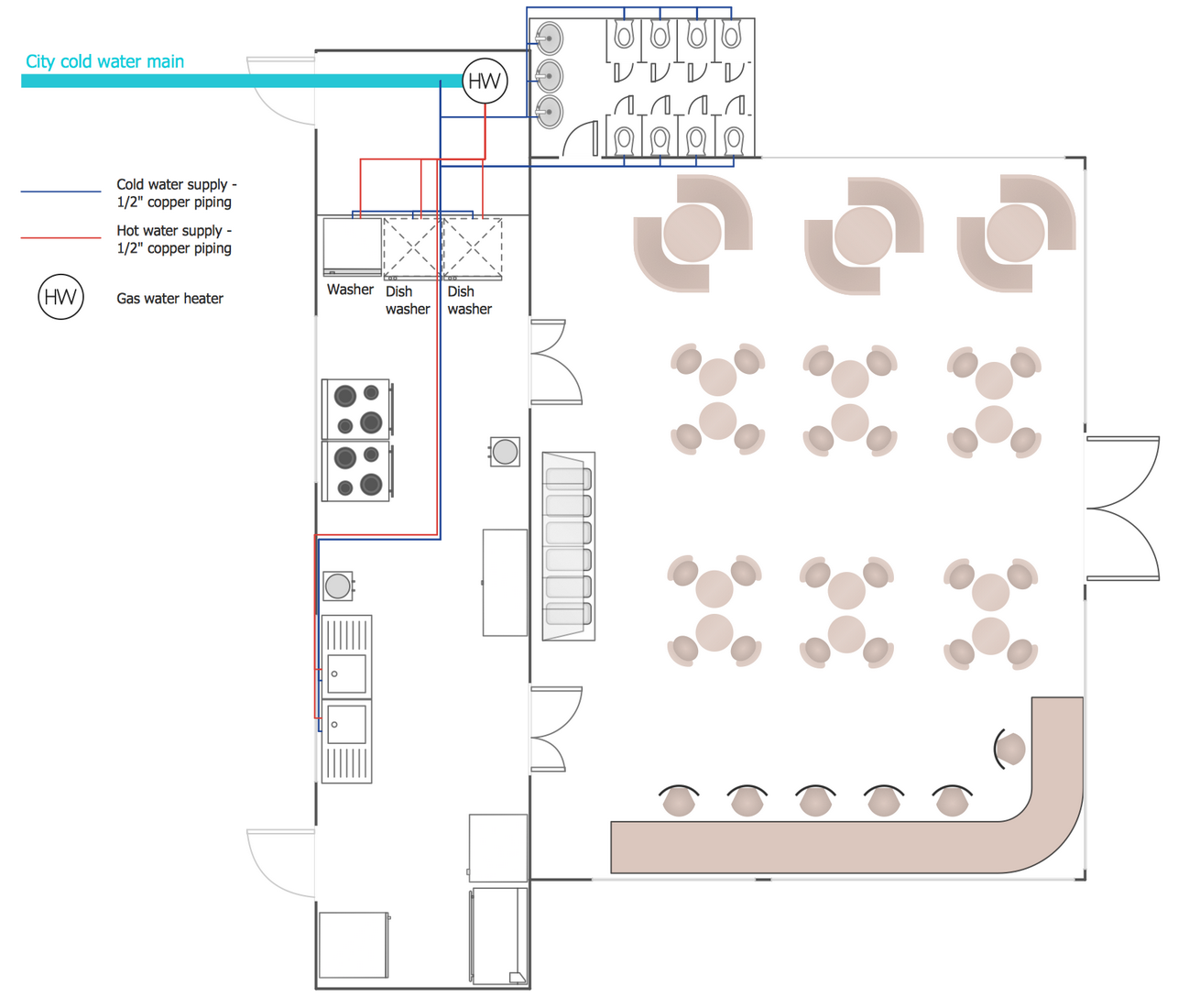 Plumbing and Piping Plans Solution.