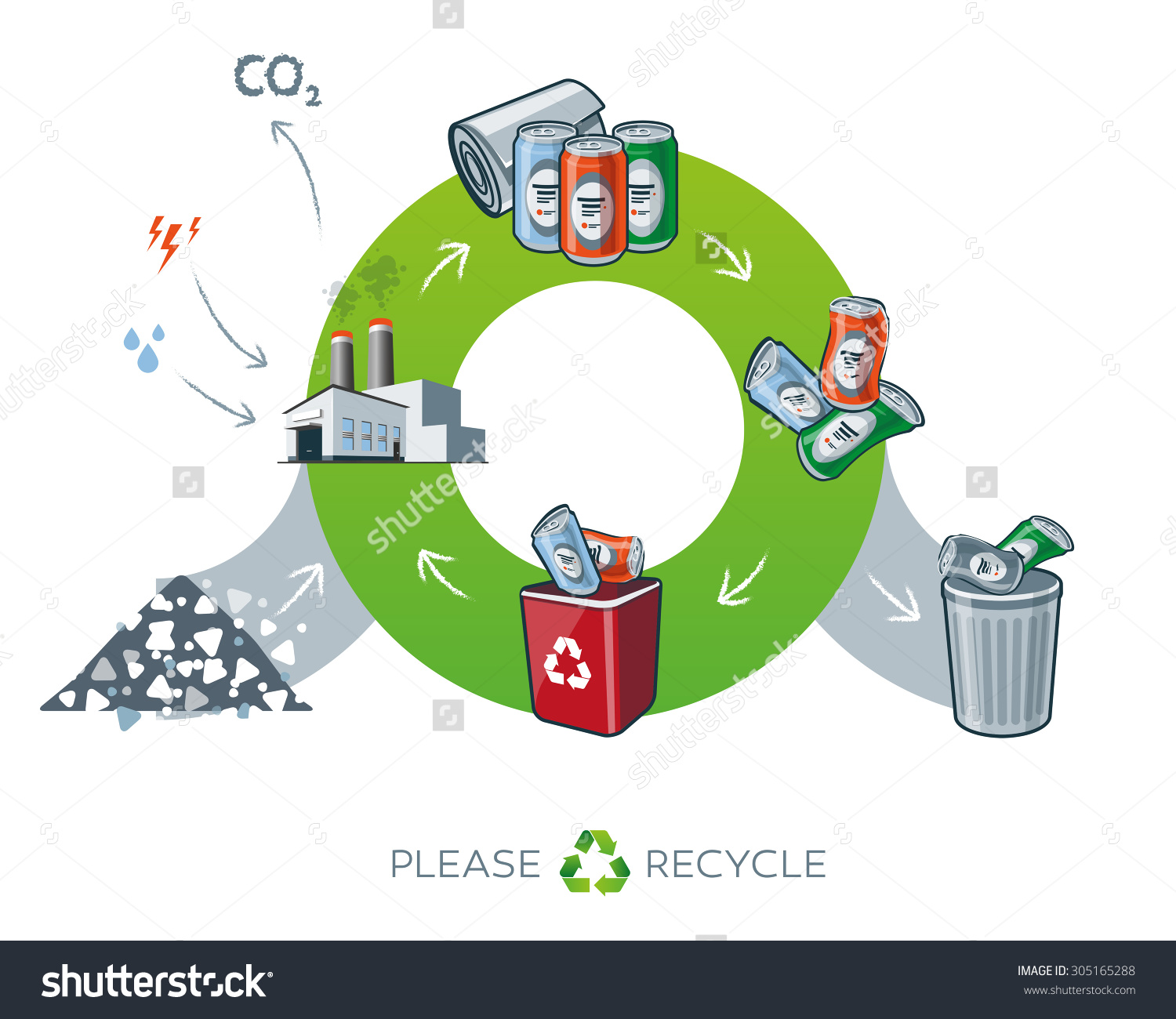 Life Cycle Metal Recycling Simplified Scheme Stock Vector.