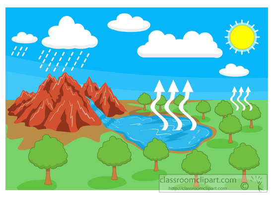 Water Vapor Clipart.