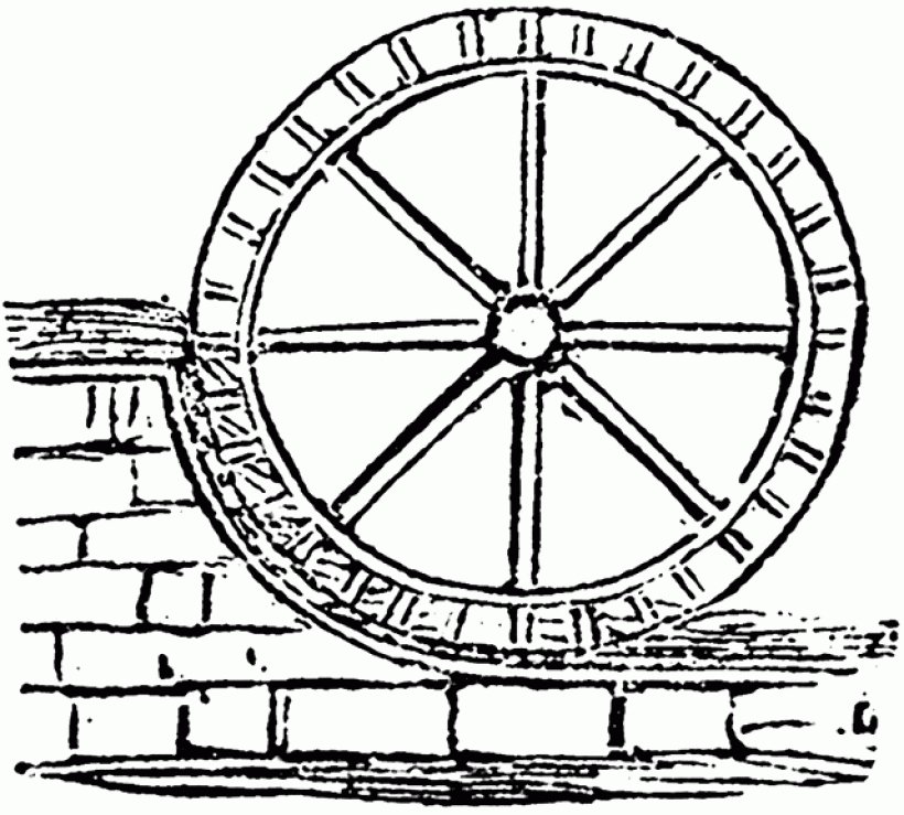 breast wheel clipart etc HD vektor water wheel clipart Top 30water.