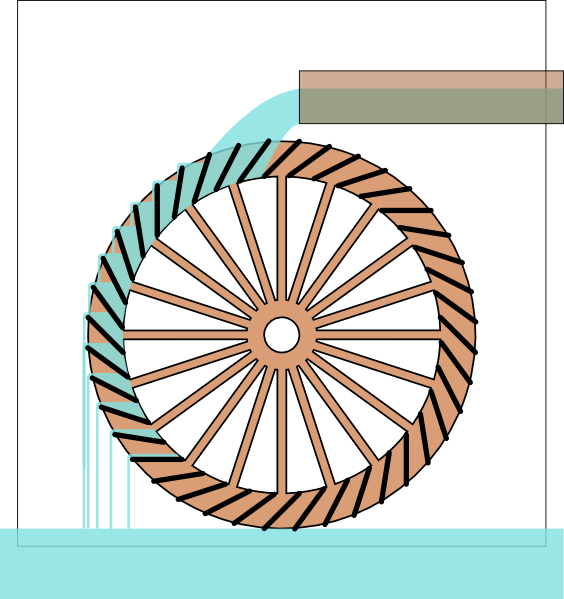 Unlabeled Water Wheel Clip Art at Clker.com.