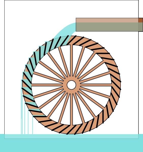 Unlabeled Water Wheel Clip Art at Clker.com.