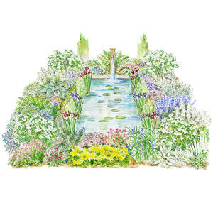Gardens Plans for Special Spots.
