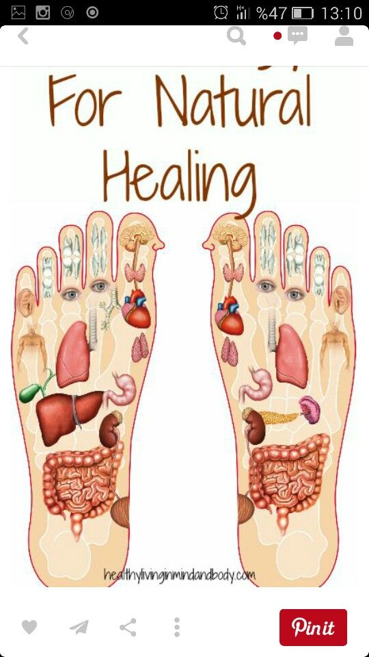 10+ ideas about Foot Massage Diagram on Pinterest.