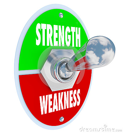 Strength weakness clipart.