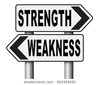 Strengths and weaknesses clipart 7 » Clipart Station.
