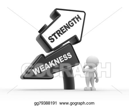 Strengths and weaknesses clipart 6 » Clipart Station.