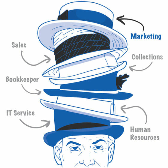 Trying on Many Hats: What Entrepreneurship Looks Like on a.