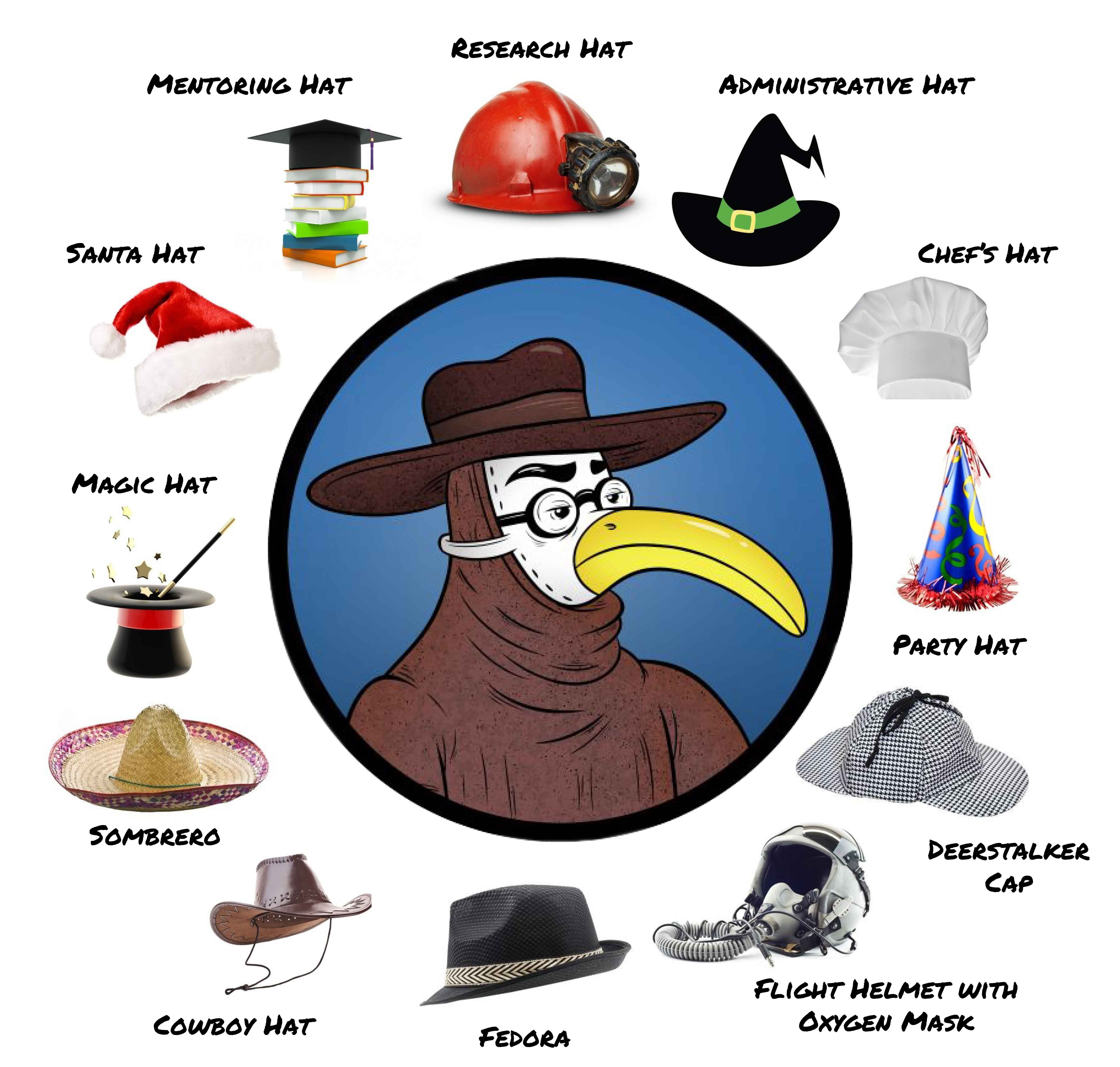 1569 Hats free clipart.