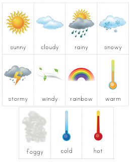 Weather Chart with Cards.
