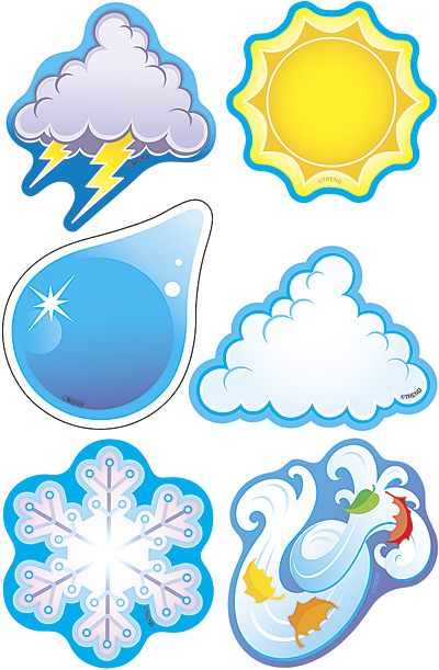 Weather Clipart For Kids.
